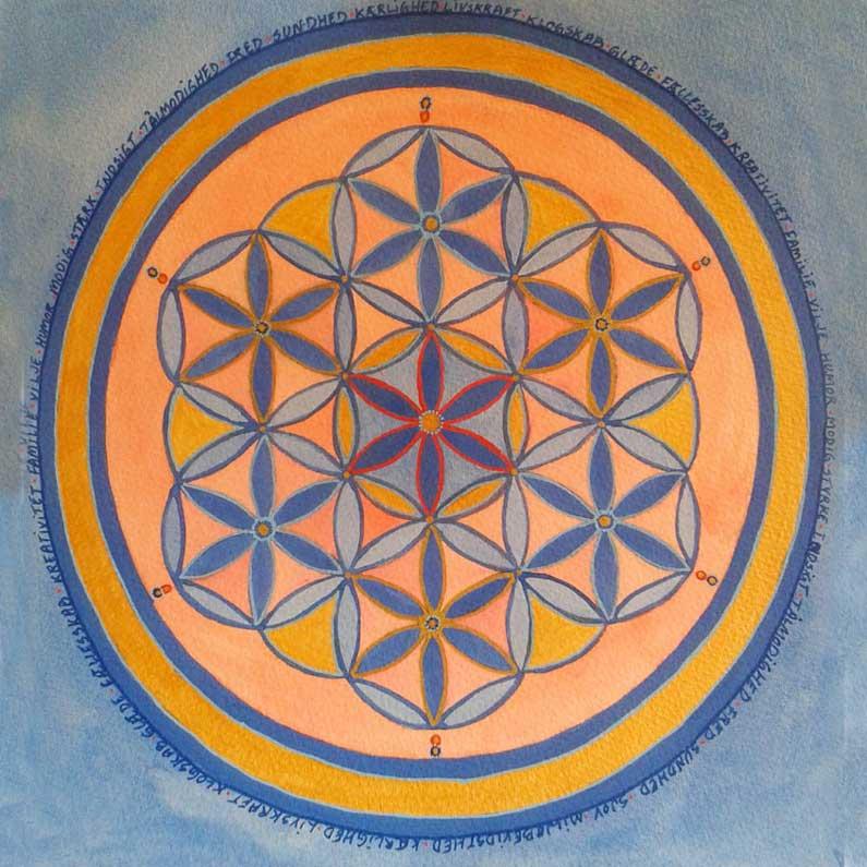 Mandala til barnet